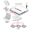 Picture of FORTINET FORTIVOICE ENTERPRISE 200F8
